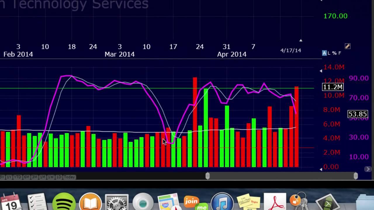 Stock Options The Essentials - blogger.com