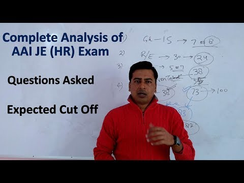 Complete Analysis of AAI JE (HR) Exam | Questions Asked | Expected Cut Off |