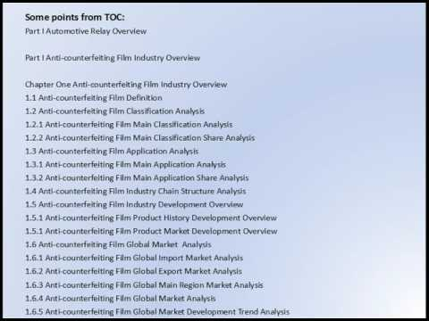 Anti counterfeiting Film Market Research Report 2017