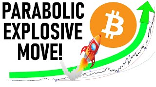 QUICK FOMO BITCOIN RALLY!  BOT PUMP COMING!  ALTCOINS WILL EXPLODE SOON!  SHOCKING HALVING UPDATE!