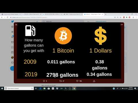 $7,500 Bitcoin Or $11,500 Bitcoin? Will The BTC Bears Or Bulls Win