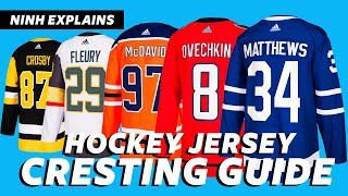 This is a how to guide on customizing hockey jerseys with tackle twill numbers and letters, that you can buy from stahls or any nhl licensed retailer. t...