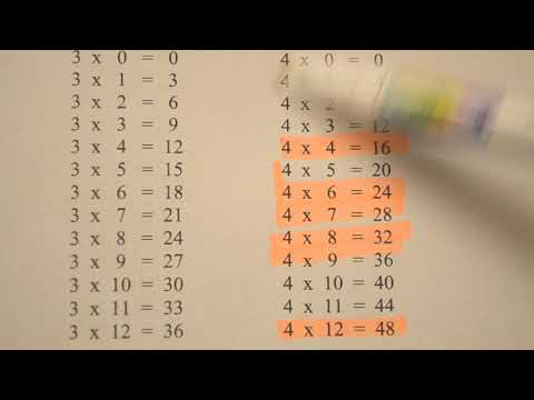 How To Learn Your Times Tables to 12 Quickly!