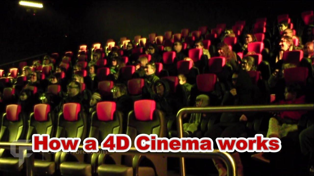 4D Max Cinema how a 4d cinema works