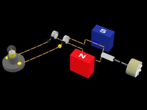 Generador de corriente alterna youtube - Generador de corriente ...