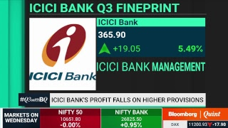 Srikrishna Panel Finds Chanda Kochhar In Violation Of ICICI Bank's Code Of Conduct #BreakingNews
