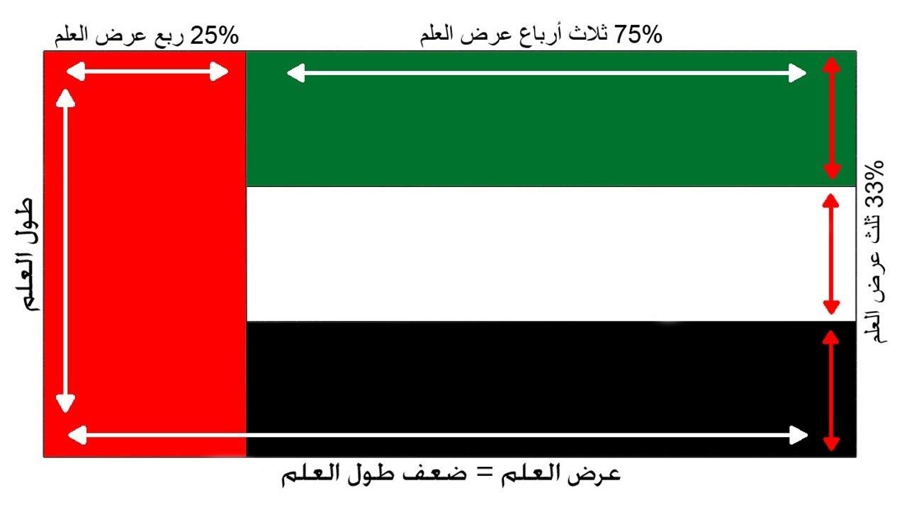 تعلم رسم علم دولة الإمارات العربية المتحدة العيد الوطني