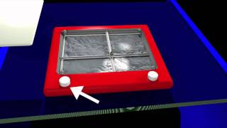 How an Etch-A-Sketch Works