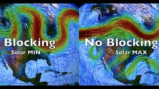 Plasma Climate Forcing | Vortex and Jet Streams