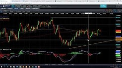 Will USD/CAD retest 1.3430?
