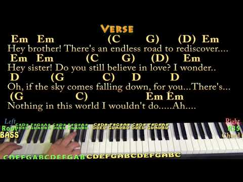 Hey Brother (Avicii) Piano Cover Lesson In Em With Chords/Lyrics