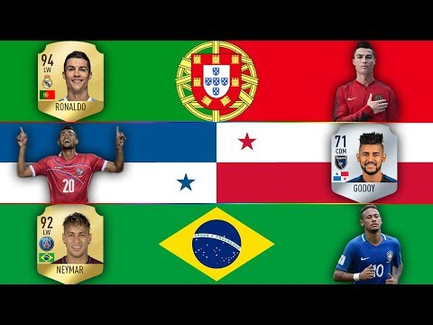 Every Team At The 2018 World Cup's Highest Rated Player on FIFA 18