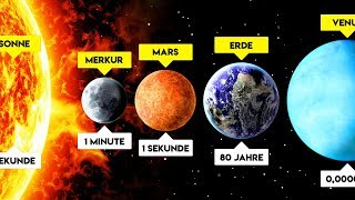 So LANGE kann man auf diesen 6 PLANETEN überleben!