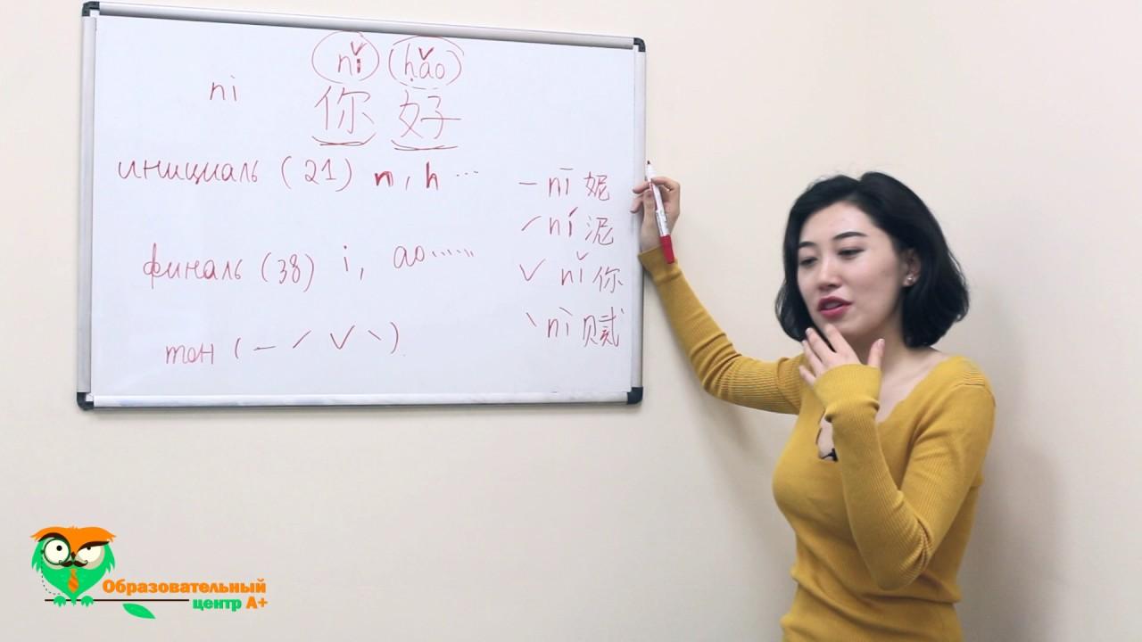 Курсы китайского языка, китайский язык - YouTube