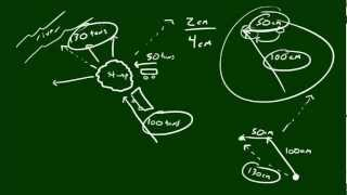 Physics Lecture - 8 - Vector Addition