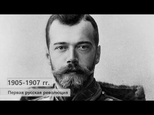 История Территориального развития Ингушетии в составе России 1858 2018 года
