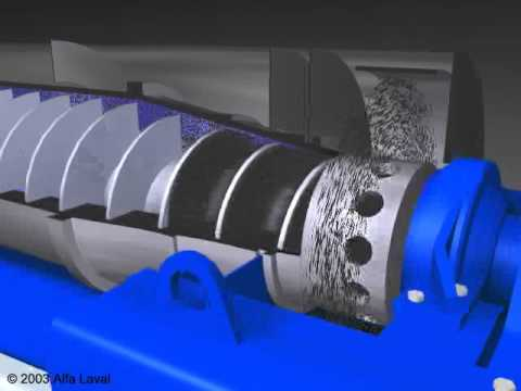 Alfa laval decanter centrifuge animation Кожухотрубный теплообменник Alfa Laval VLR12x28/154-6,0 Пенза