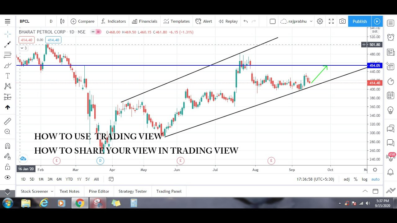 How do you publish ideas in TradingView| INTRADAY GUIDE