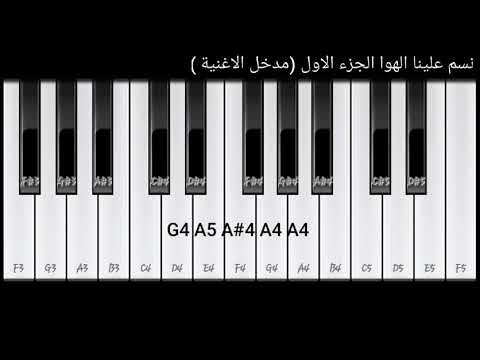 تعلم عزف نسم علينا الهوا على البيانو مع النوتة الجزء الاول Youtube