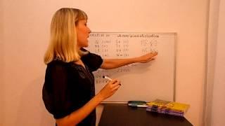 Китайский язык для начинающих. Урок 2. Произношение.(После просмотра этого видео Вы узнаете как правильно произносить китайские звуки. Как сказать по-китайски..., 2014-10-07T05:43:01.000Z)