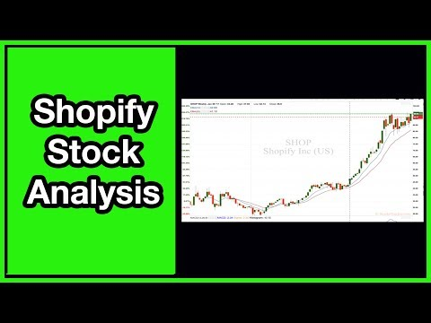 Shopify Stock Analysis/Forecast