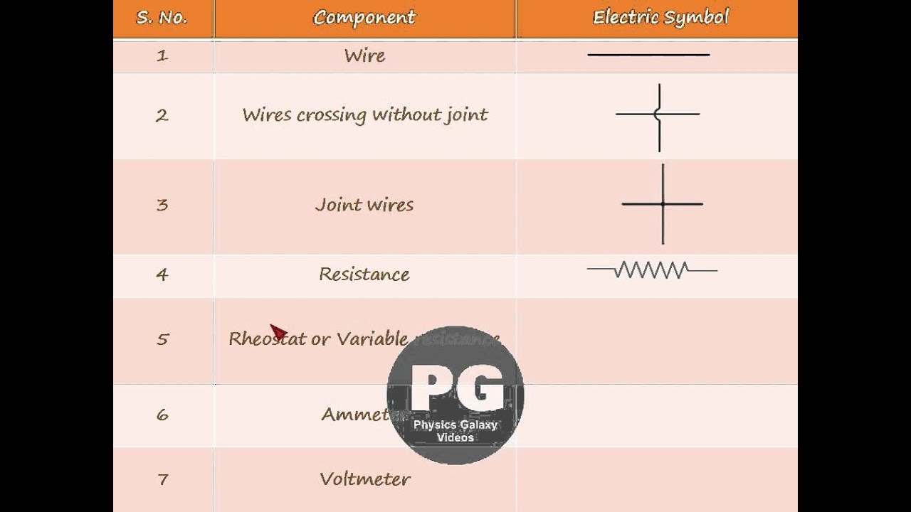 Symbols Of Electrical Components Of A Circuit Gam Elc17 Youtube