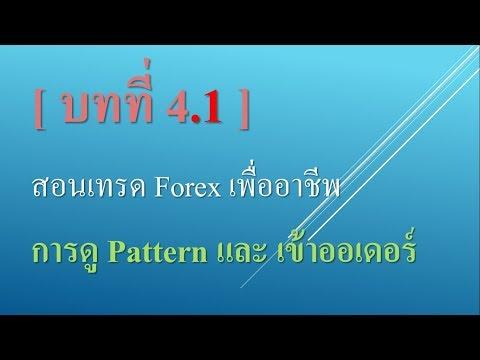 [สอน Forex  บทที่4.1] การดู Pattern และ เข้าออเดอร์