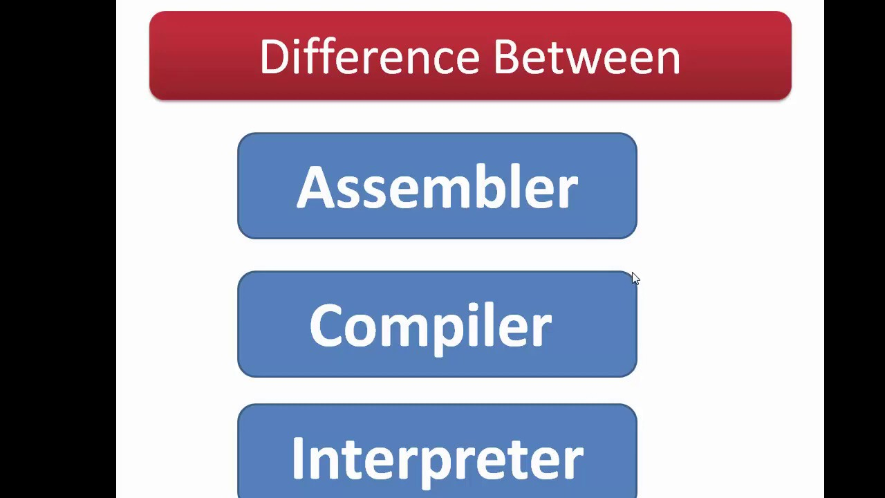 Best Linux Assembler