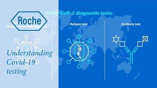 Understanding COVID-19 testing
