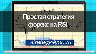 Простая стратегия форекс на RSI