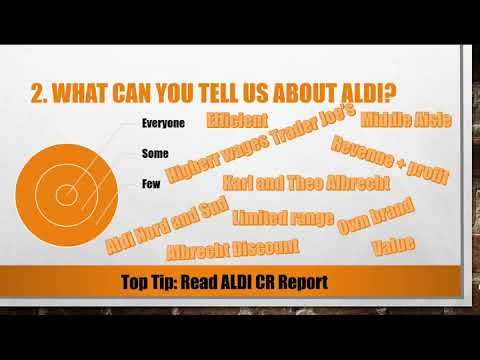 Top 5 Aldi Supermarket Interview Questions And Answers