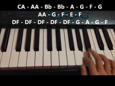 Piano alaala nalang piano chords : How To Play ~ Ikaw ~ Yeng Constantino ~ Letternoteplayer ©