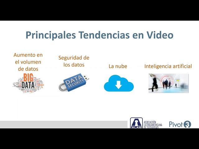 Una marea cambiante  la importancia de la gestión de datos de vídeo en entornos empresariales