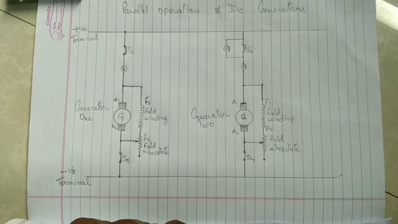Parallel Operation Of Dc Generators In Hindi Youtube Compound Generator Circuit Diagram Characteristics