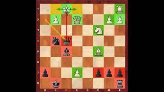 Геллер - Корчной. Защита Алехина. Атака 4-х пешек. Шахматы. Евгений Гринис