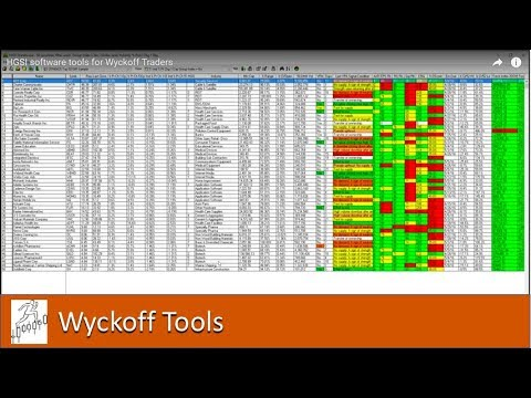 HGSI software tools for Wyckoff Traders