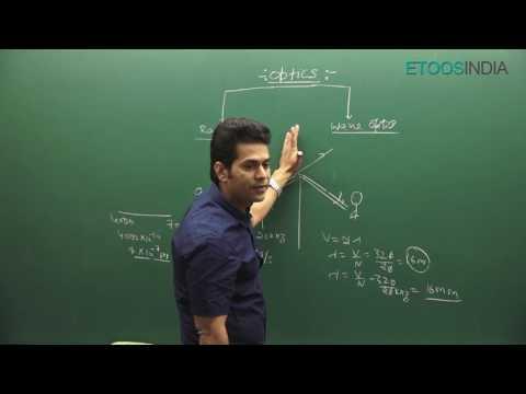 NEET I Physics I Geometrical Optics I Asgar Khan AGKSir From ETOOSINDIA COM