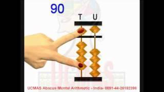 abacus works ucmas india coaching centre