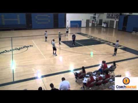 Zone Concept Moving Players/Ball  Jerry Krause  www.coachmarket.net  Video