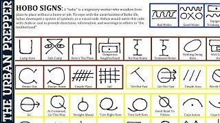 Hobo Signs: Survival Communication Symbols by TheUrbanPrepper