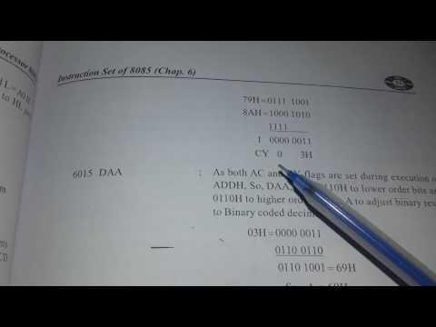 Instruction set of 8085 microprocessor
