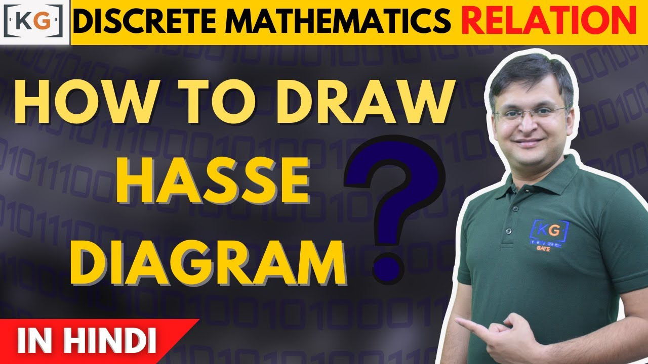 Part 18 Practice Problem How To Draw Hasse Diagram In Hindi Hasse Diagram In Discrete Mathematics Youtube