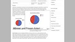 Friendscout24 Test im kostenlosen Singlebörsen Vergleich