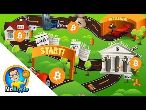 Bitcoin I Roadmap to Accumulating A Lot!!!!!!