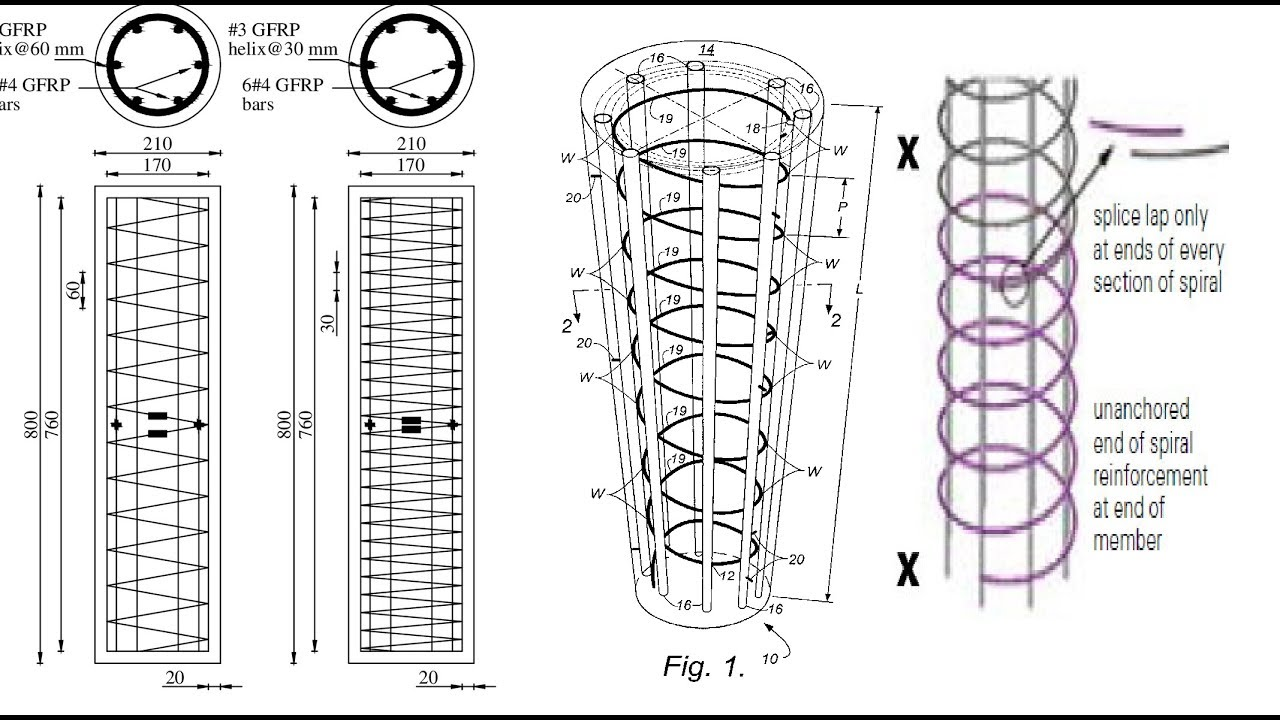 HELICAL REINFORCEMENT IN COLUMNS | LIMIT STATE DESIGN | IS 456 - 2000 l  Mumbai University