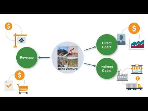 Introducing JD Edwards EnterpriseOne Joint Venture Management