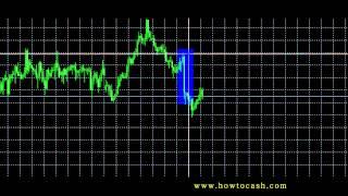 Смотреть Бездепозитный Бонус $101 На Форекс - Бонусы Форекс(, 2015-01-08T00:36:14.000Z)