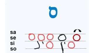 La lettre sine ס en cursive