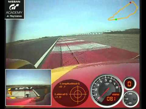 DDP: JP LM at Bedford Autodrome South Circuit