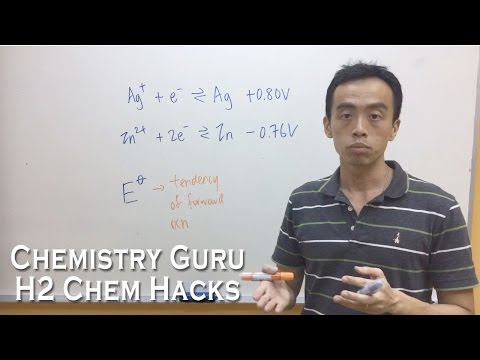What is the meaning of Standard Electrode Potential - H2ChemHacks